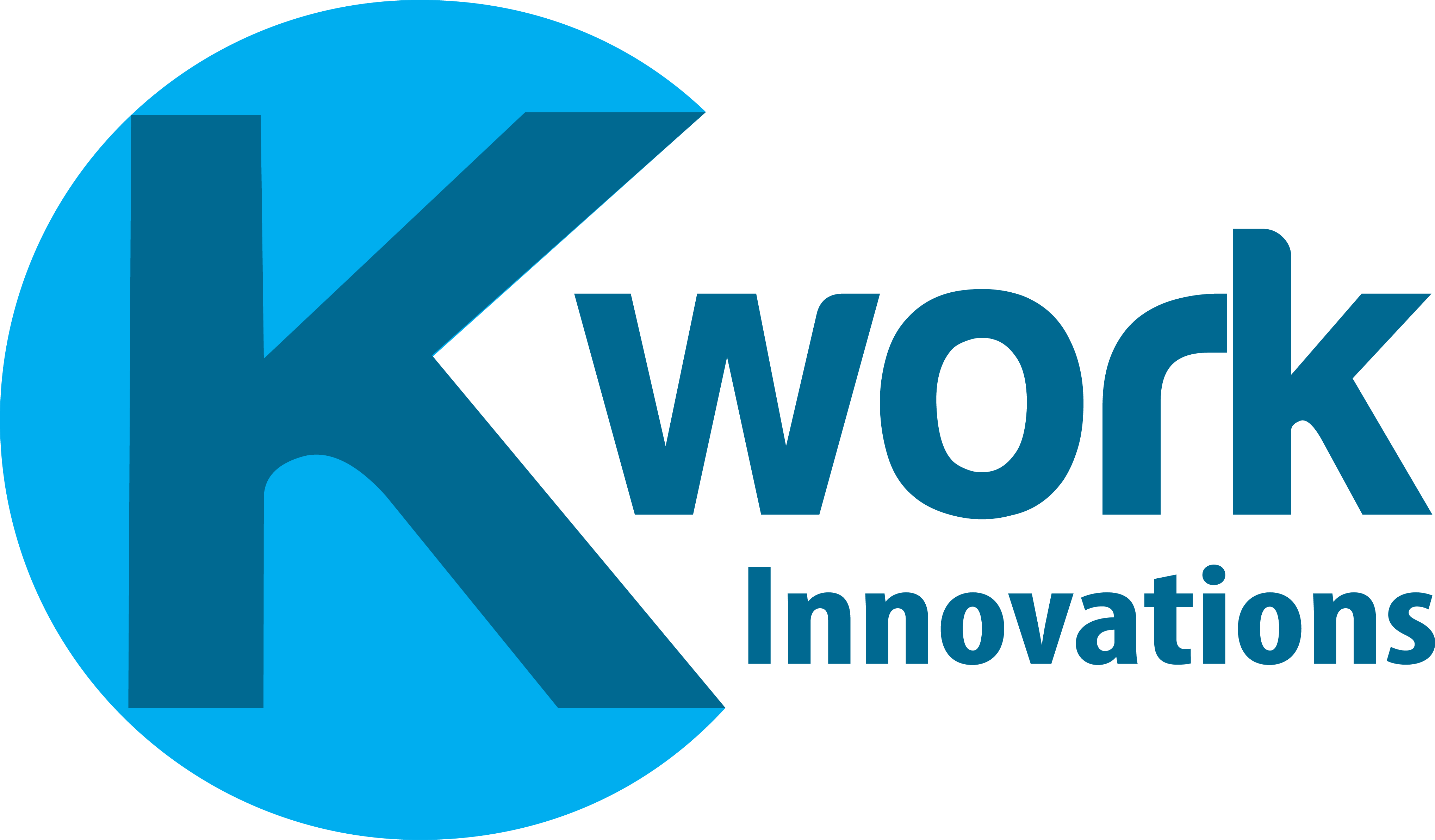 Kwork Innovations